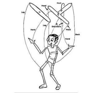 Как изменить синхронизацию движений в Cartoon Animator 4