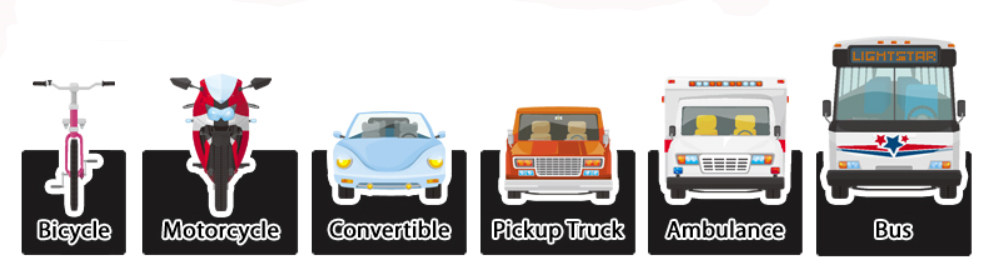 modern vehicles 1 18/09/2021